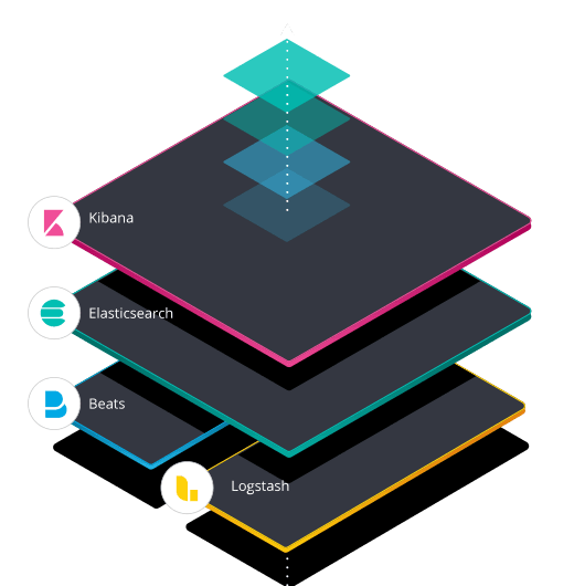 Elastic-stack